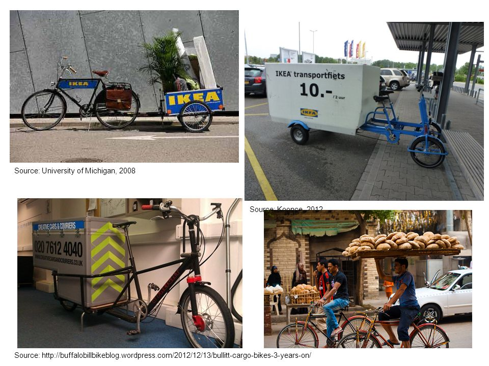 Source: Koonce, 2012 Source: University of Michigan, 2008 Source: http://buffalobillbikeblog.wordpress.com/2012/12/13/bullitt-cargo-bikes-3-years-on/