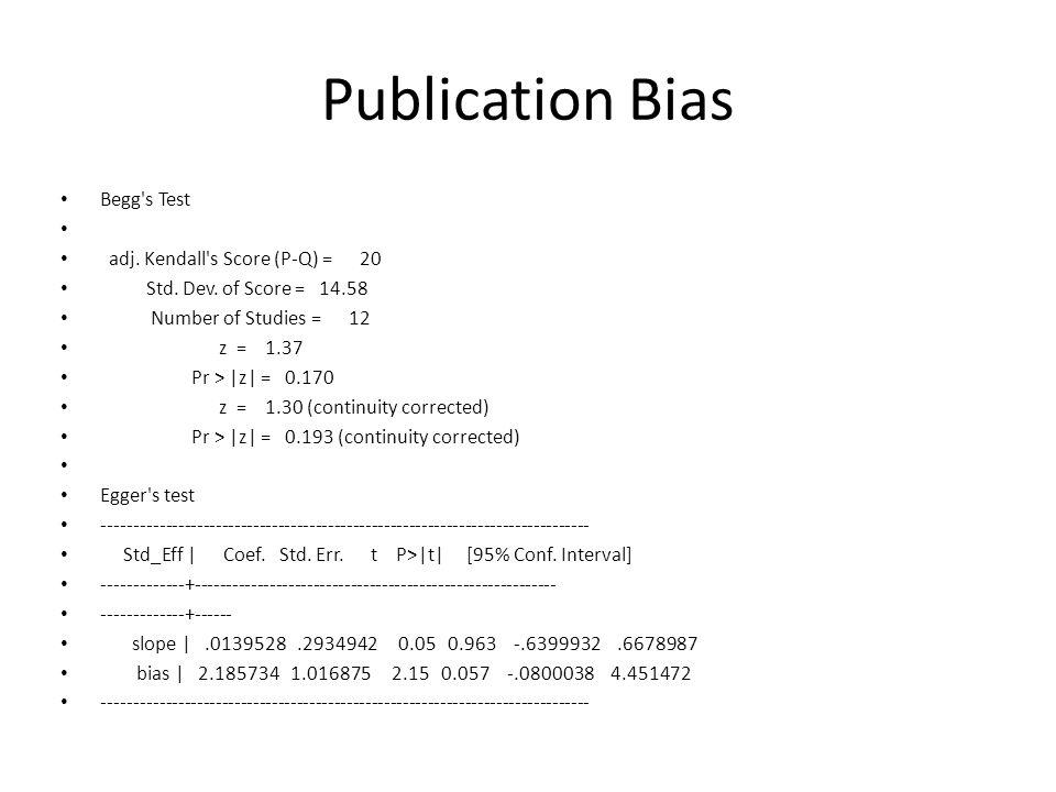 Publication Bias Begg s Test adj. Kendall s Score (P-Q) = 20 Std.