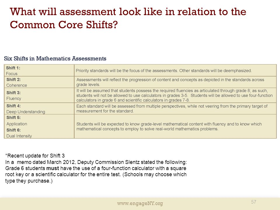 www.engageNY.org What will assessment look like in relation to the Common Core Shifts? 57 *Recent update for Shift 3 In a memo dated March 2012, Deput