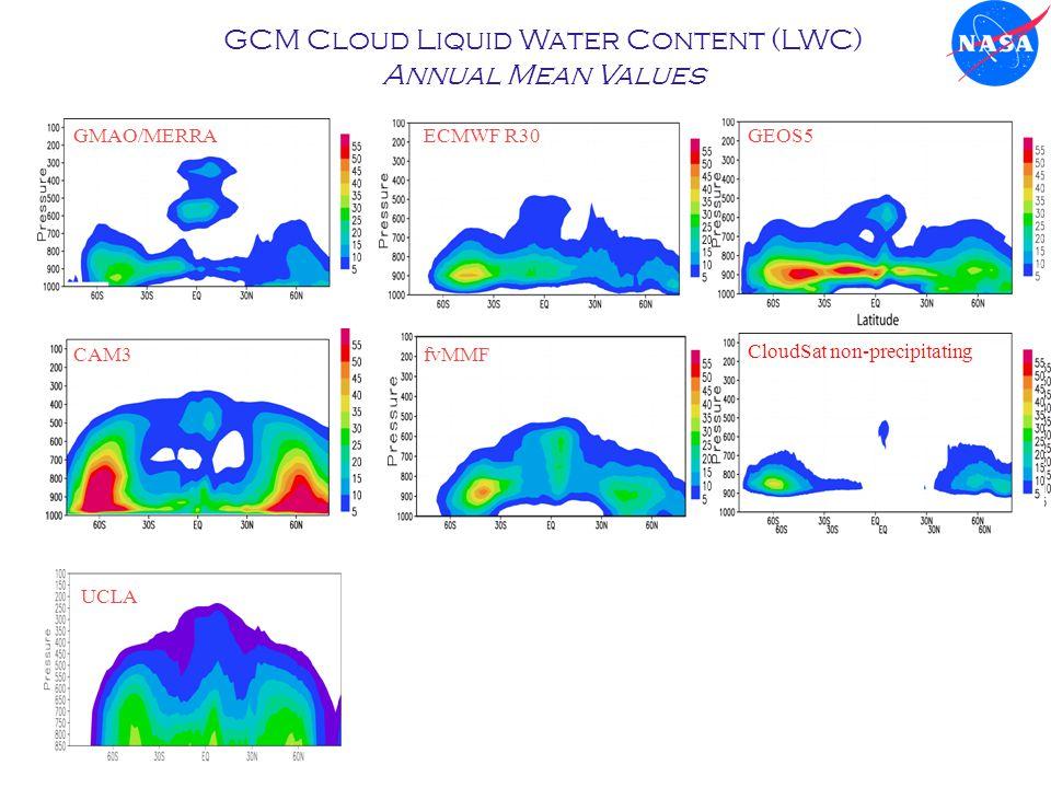 (a) CAM3fvMMF GMAO/MERRAECMWF R30GEOS5 CloudSat total CloudSat non-precipitating GCM Cloud Liquid Water Content (LWC) Annual Mean Values UCLA