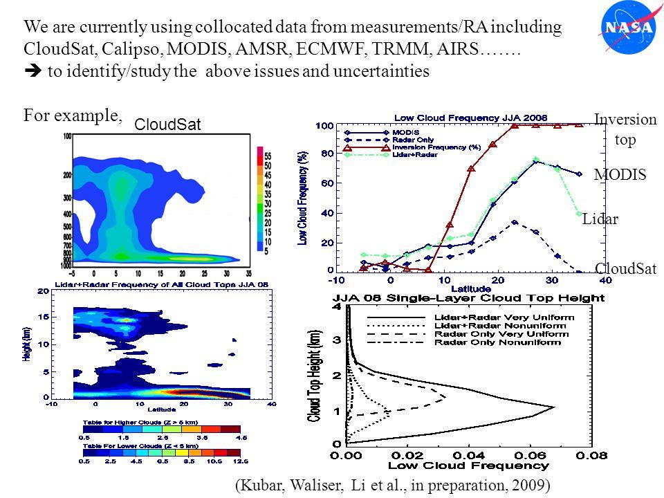 CloudSat (Kubar, Waliser, Li et al., in preparation, 2009) CloudSat Lidar MODIS Inversion top We are currently using collocated data from measurements/RA including CloudSat, Calipso, MODIS, AMSR, ECMWF, TRMM, AIRS…….