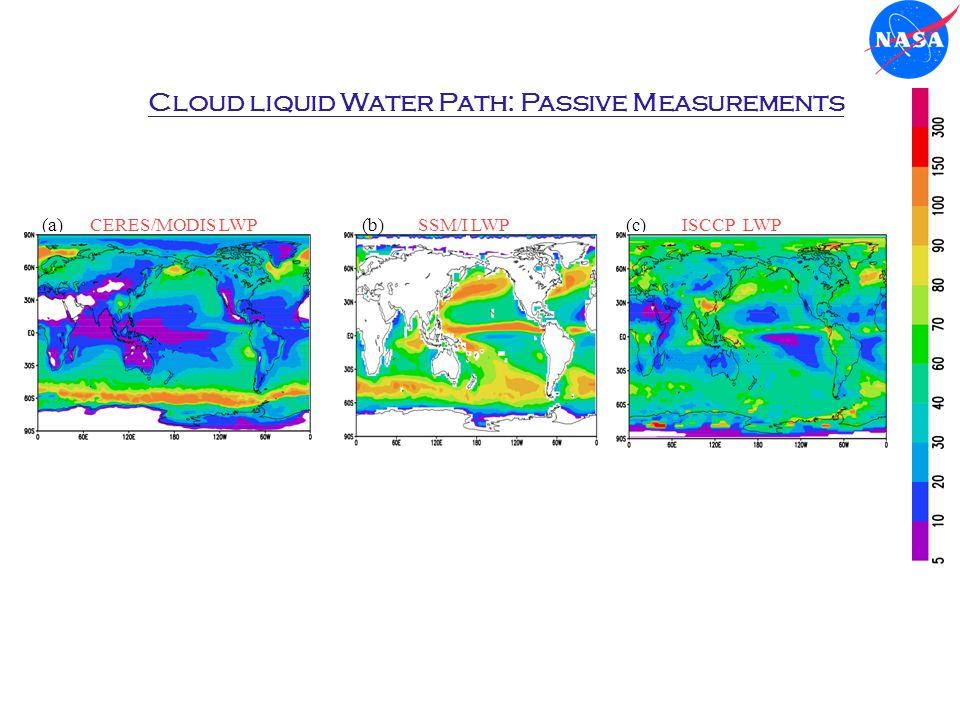 (a)(b)(c)CERES/MODIS LWPISCCP LWPSSM/I LWP Cloud liquid Water Path: Passive Measurements