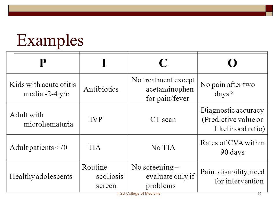FSU College of Medicine14 Examples PICO Kids with acute otitis media -2-4 y/o Antibiotics No treatment except acetaminophen for pain/fever No pain aft