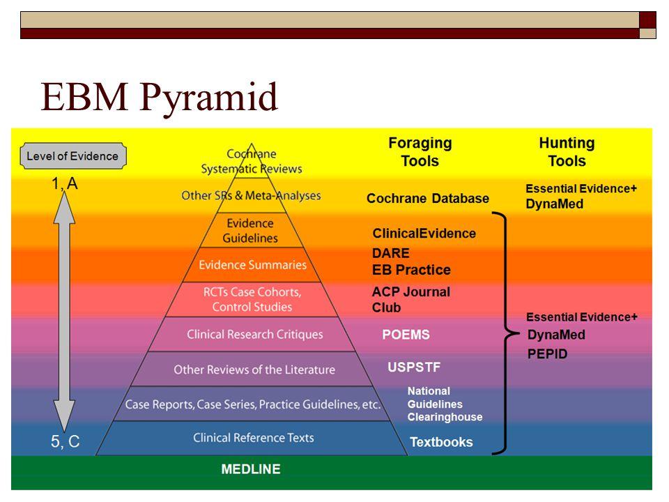 FSU College of Medicine41 EBM Pyramid 5, C MEDLINE InfoRetriever DynaMed
