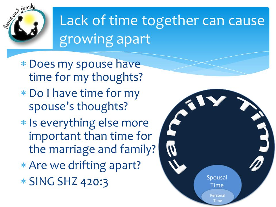  Does my spouse have time for my thoughts. Do I have time for my spouse's thoughts.