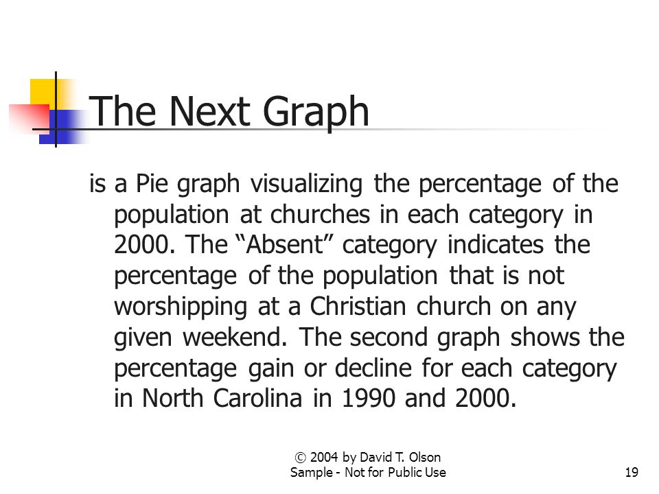 © 2004 by David T. Olson Sample - Not for Public Use19 The Next Graph is a Pie graph visualizing the percentage of the population at churches in each