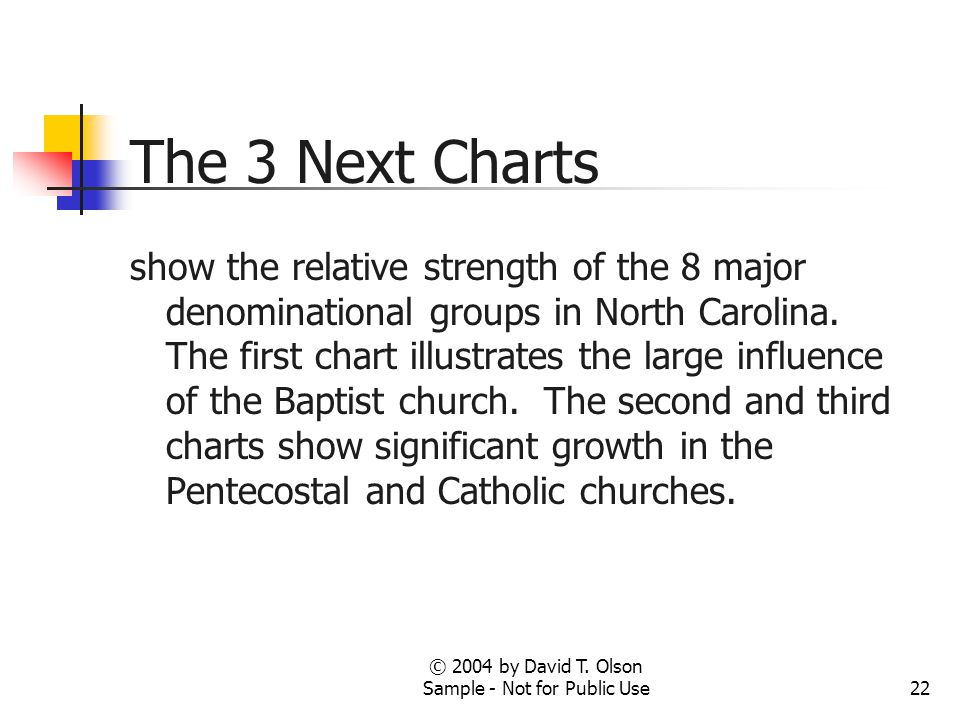 © 2004 by David T. Olson Sample - Not for Public Use22 The 3 Next Charts show the relative strength of the 8 major denominational groups in North Caro