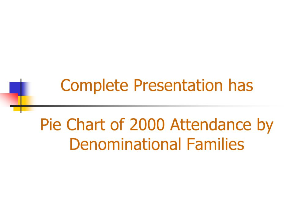 Complete Presentation has Pie Chart of 2000 Attendance by Denominational Families