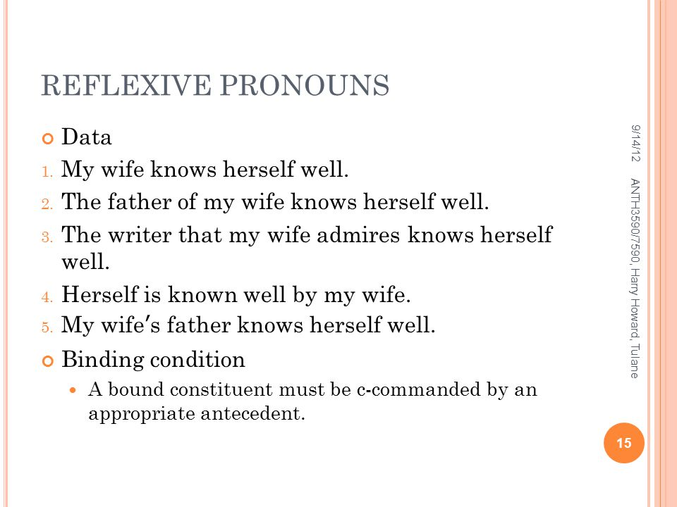 REFLEXIVE PRONOUNS Data 1. My wife knows herself well.