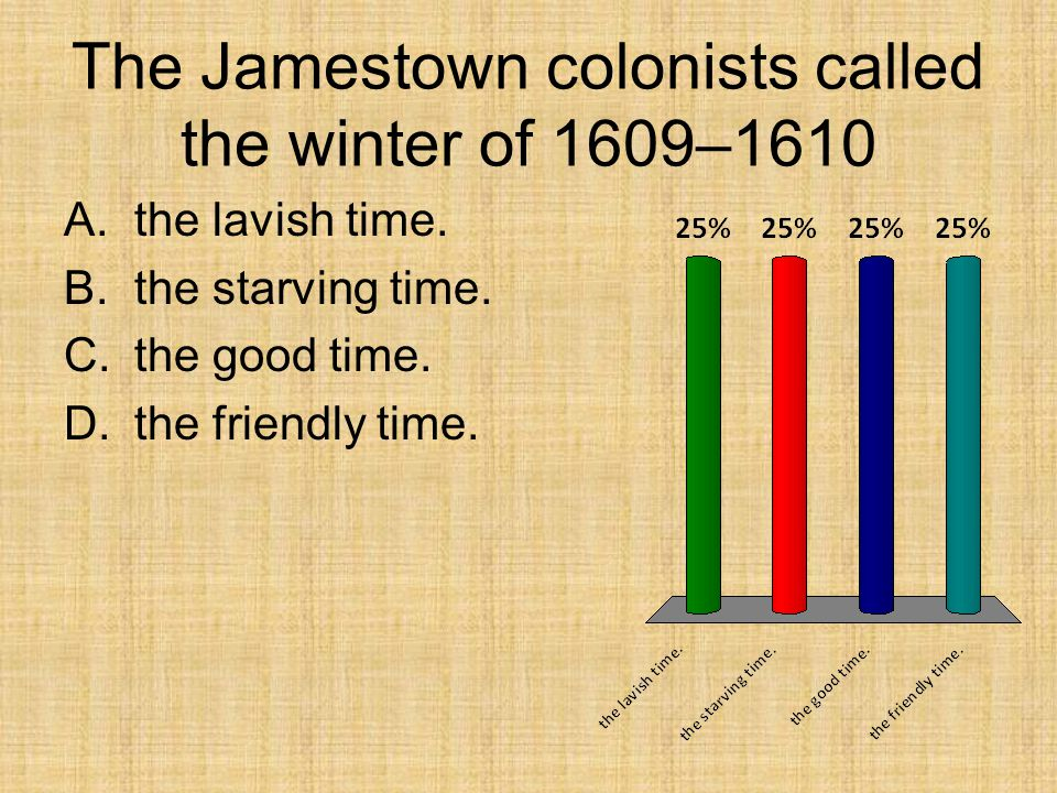 The Jamestown colonists called the winter of 1609–1610 A.the lavish time.