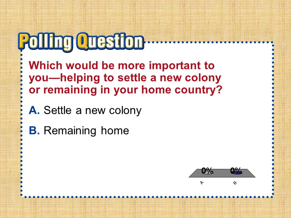 A.A B.B Section 1-Polling QuestionSection 1-Polling Question Which would be more important to you—helping to settle a new colony or remaining in your home country.