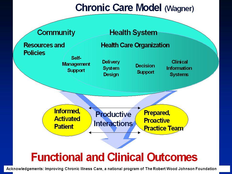 Acknowledgements: Improving Chronic Illness Care, a national program of The Robert Wood Johnson Foundation