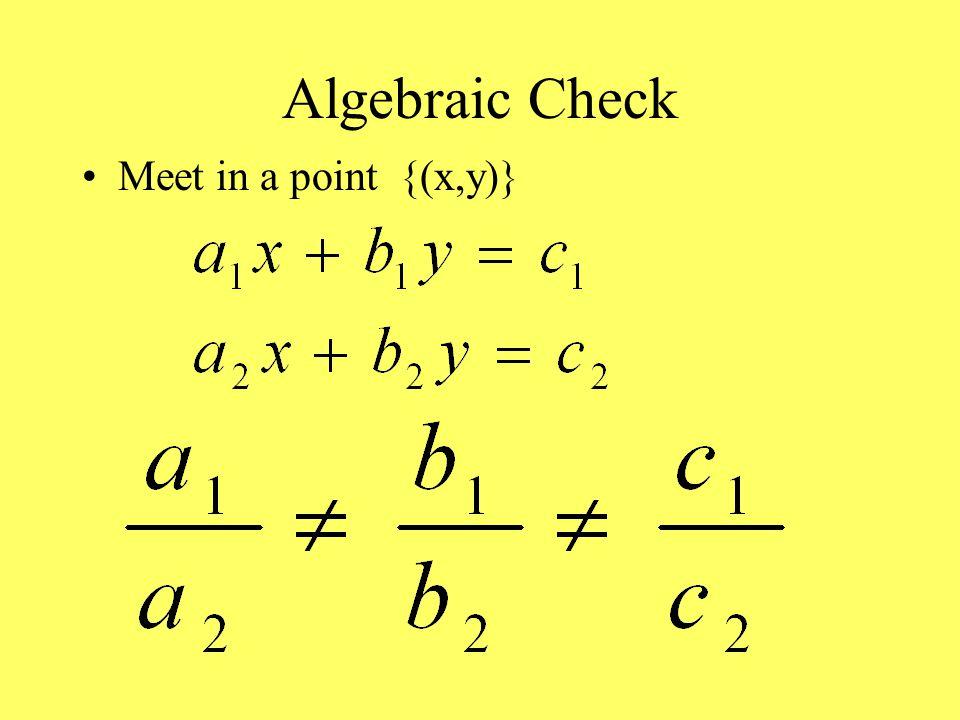 Algebraic Check Meet in a point {(x,y)}