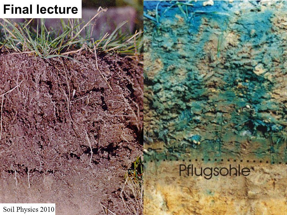 Final lecture Soil Physics 2010