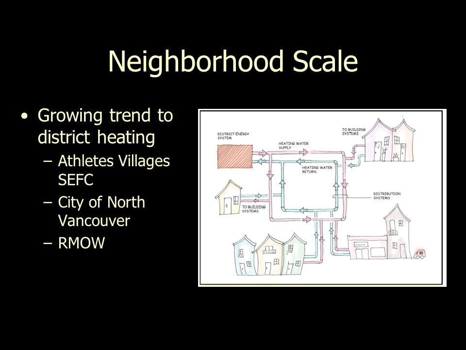 Neighborhood Scale Growing trend to district heating –Athletes Villages SEFC –City of North Vancouver –RMOW