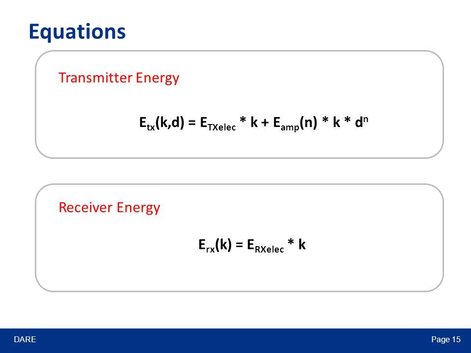 DAREPage 15 Equations E tx (k,d) = E TXelec * k + E amp (n) * k * d n E rx (k) = E RXelec * k Transmitter Energy Receiver Energy