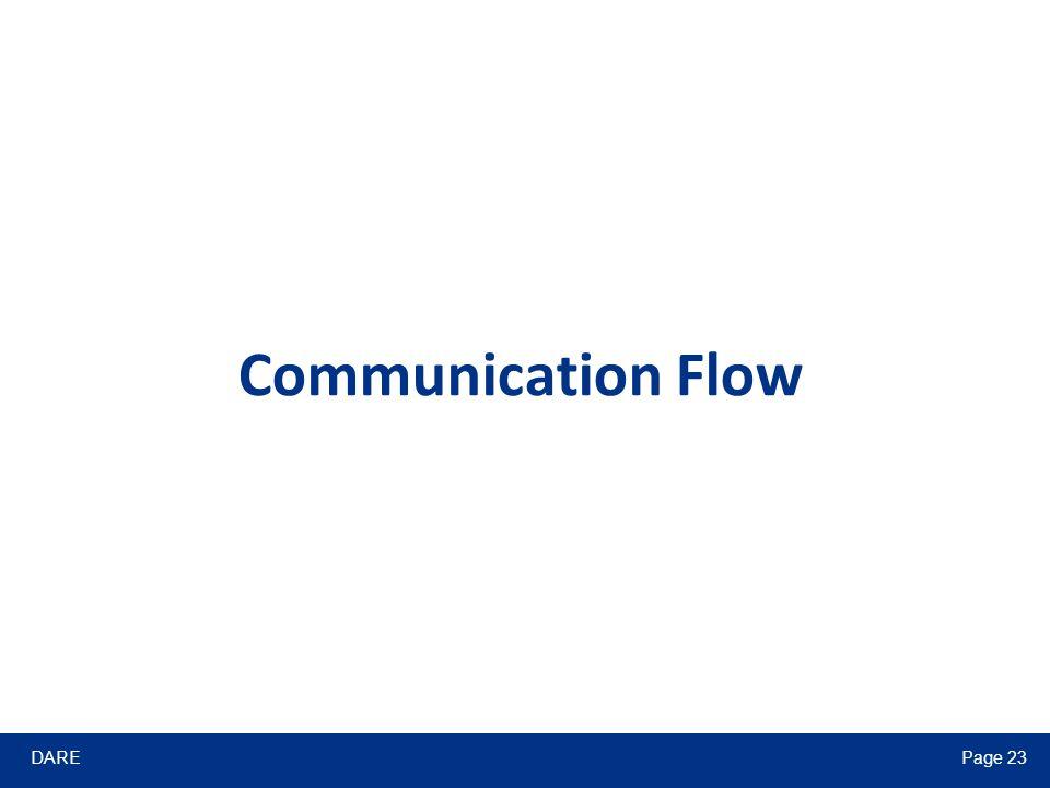 DAREPage 23 Communication Flow
