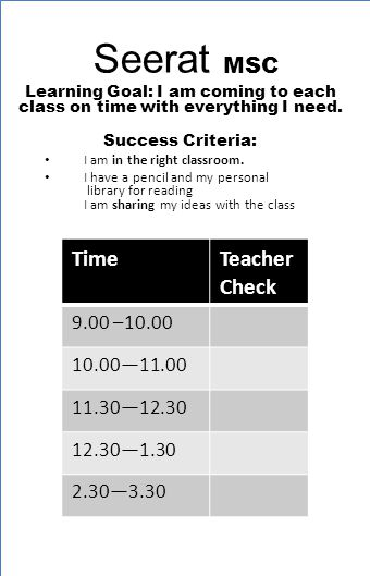Seerat MSC Learning Goal: I am coming to each class on time with everything I need.