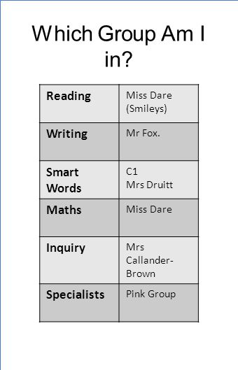 Which Group Am I in. Reading Miss Dare (Smileys) Writing Mr Fox.