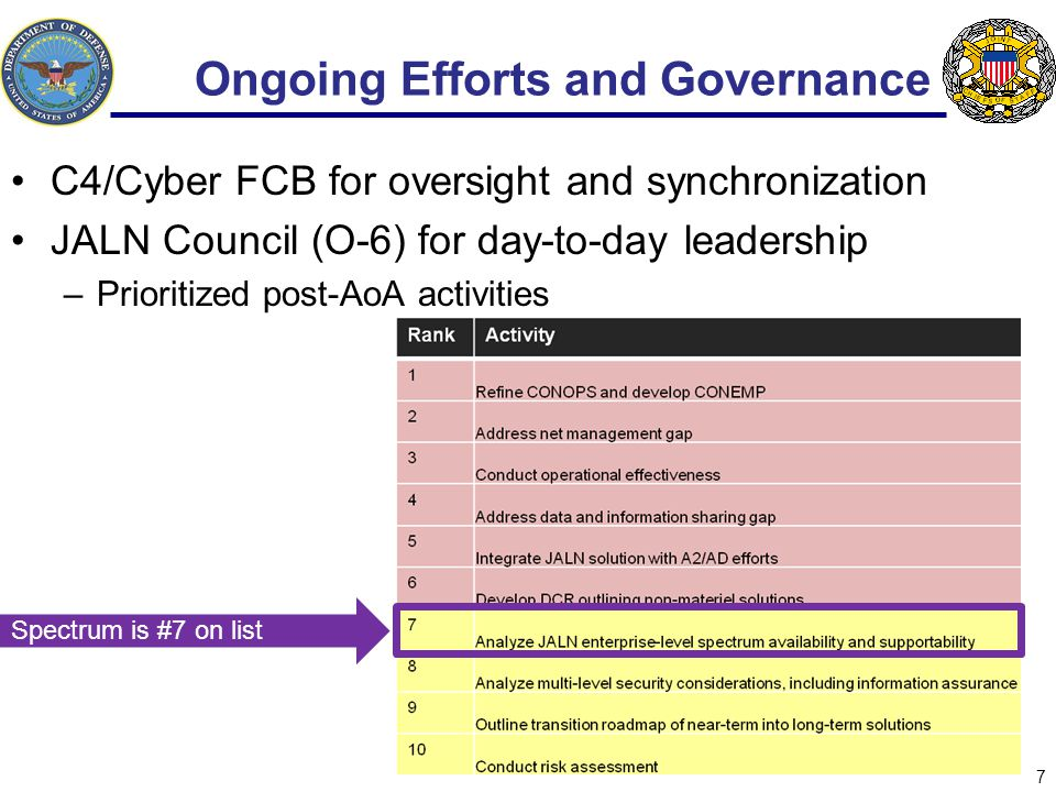 7 Ongoing Efforts and Governance C4/Cyber FCB for oversight and synchronization JALN Council (O-6) for day-to-day leadership –Prioritized post-AoA act