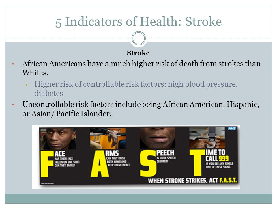 5 Indicators of Health: Stroke Stroke African Americans have a much higher risk of death from strokes than Whites.