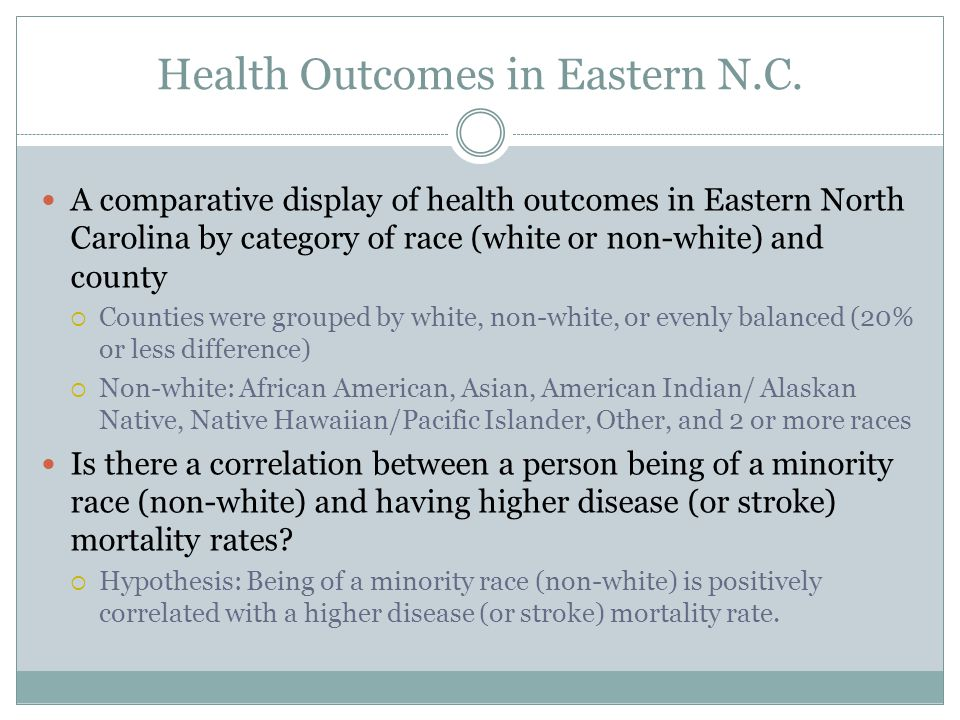 COPD findings in Eastern N.C.Whites fare worse than non-whites for COPD mortality rates.