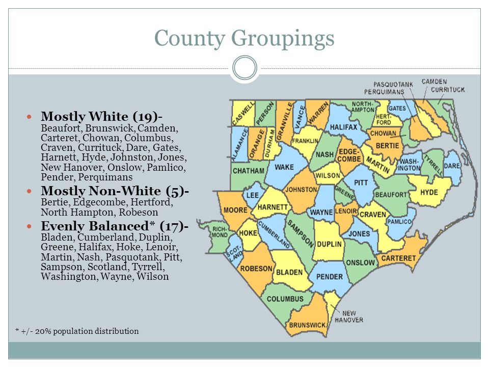 County Groupings Mostly White (19)- Beaufort, Brunswick, Camden, Carteret, Chowan, Columbus, Craven, Currituck, Dare, Gates, Harnett, Hyde, Johnston,