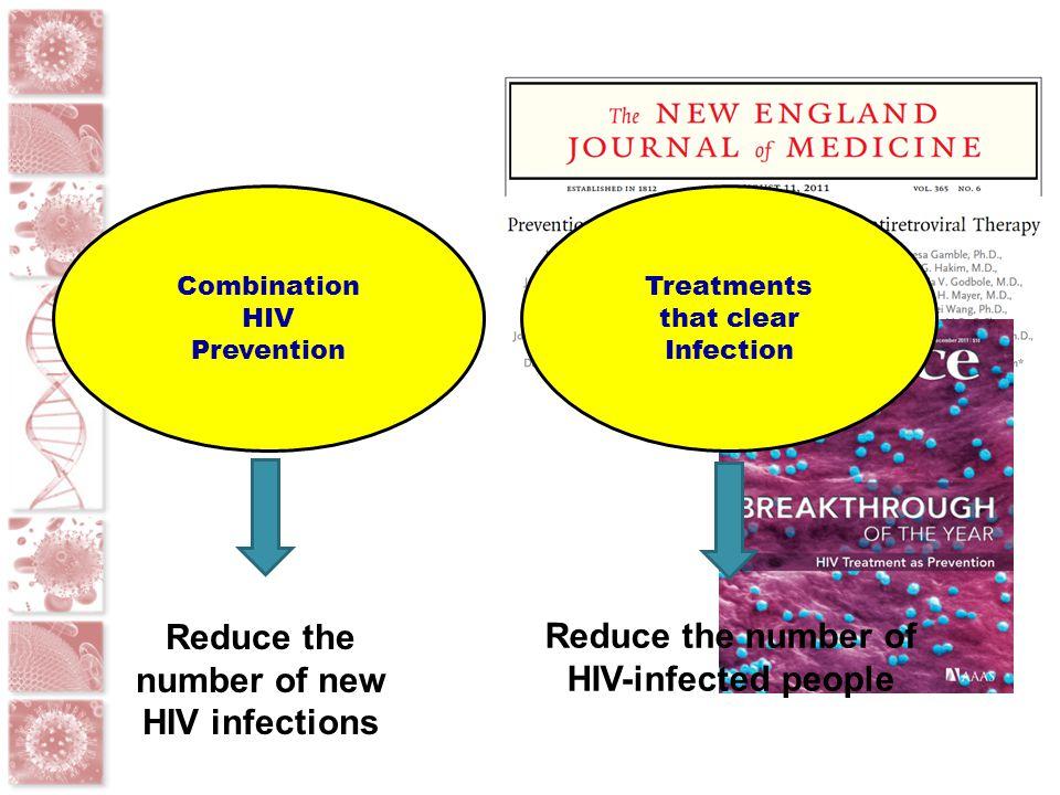 Balance between reservoir and immunity immunity latent virus Lewin SR.