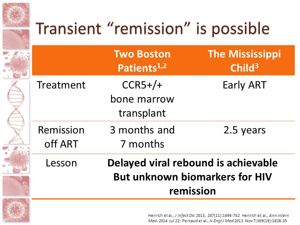 "Transient ""remission"" is possible Two Boston Patients 1,2 The Mississippi Child 3 TreatmentCCR5+/+ bone marrow transplant Early ART Remission off ART"