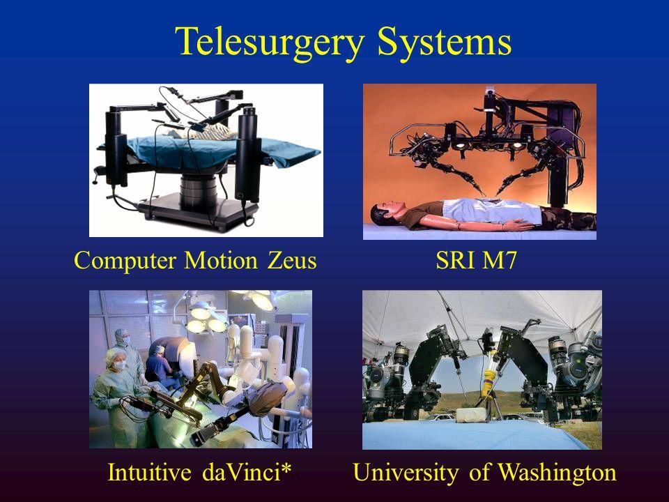 Computer Motion Zeus SRI M7 Intuitive daVinci*University of Washington Telesurgery Systems