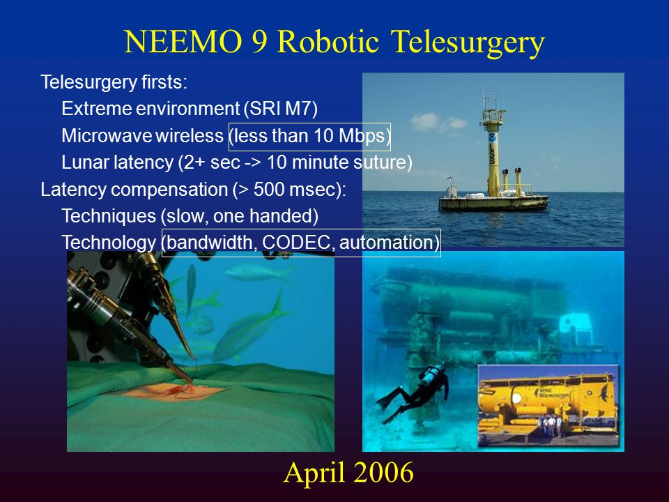 NEEMO 9 Robotic Telesurgery Telesurgery firsts: Extreme environment (SRI M7) Microwave wireless (less than 10 Mbps) Lunar latency (2+ sec -> 10 minute suture) Latency compensation (> 500 msec): Techniques (slow, one handed) Technology (bandwidth, CODEC, automation) April 2006