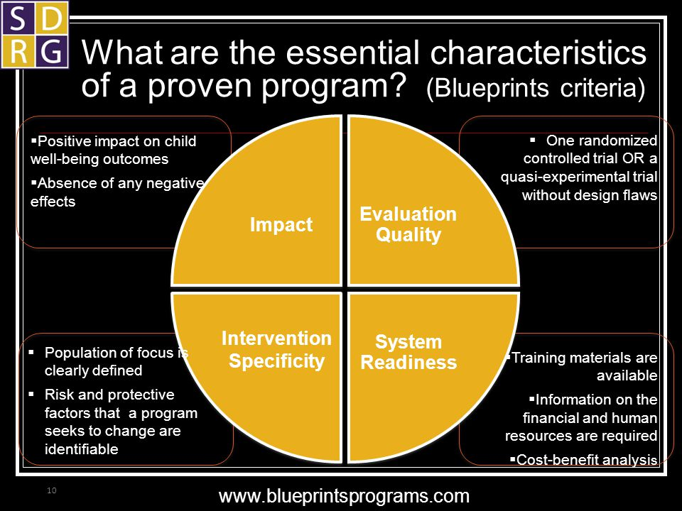 What are the essential characteristics of a proven program.