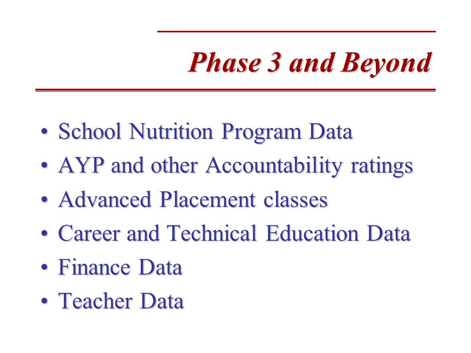 Phase 3 and Beyond School Nutrition Program DataSchool Nutrition Program Data AYP and other Accountability ratingsAYP and other Accountability ratings Advanced Placement classesAdvanced Placement classes Career and Technical Education DataCareer and Technical Education Data Finance DataFinance Data Teacher DataTeacher Data