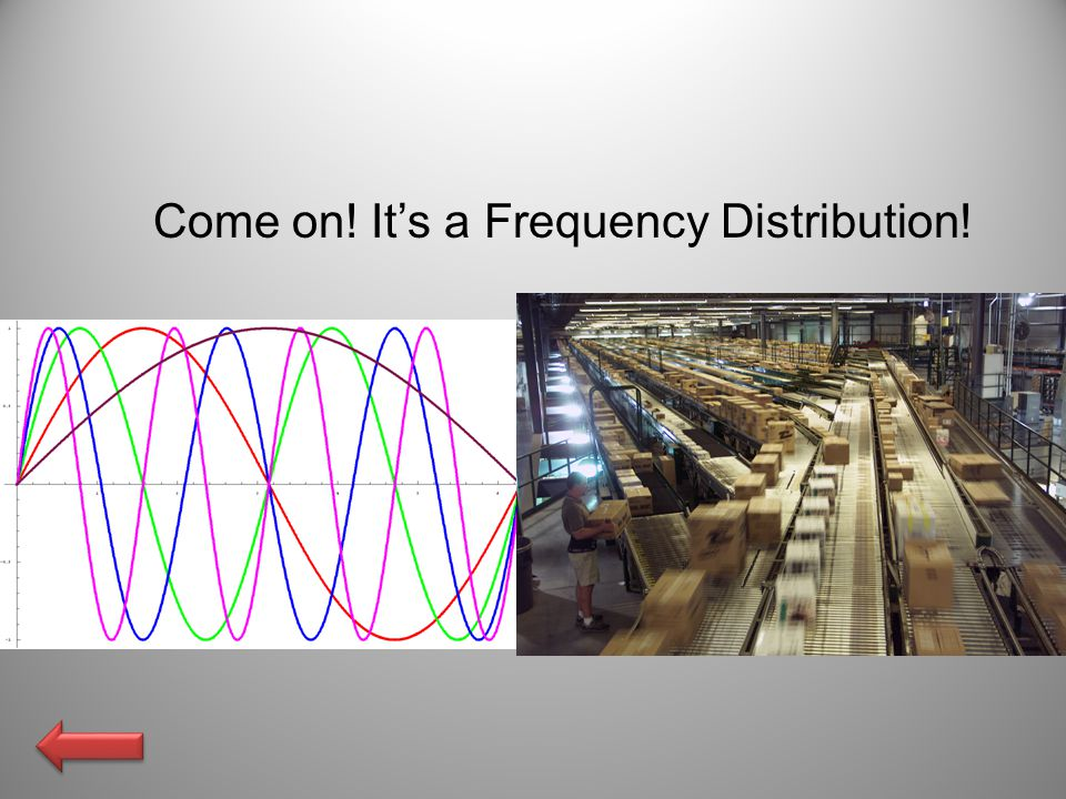 Come on! It's a Frequency Distribution!