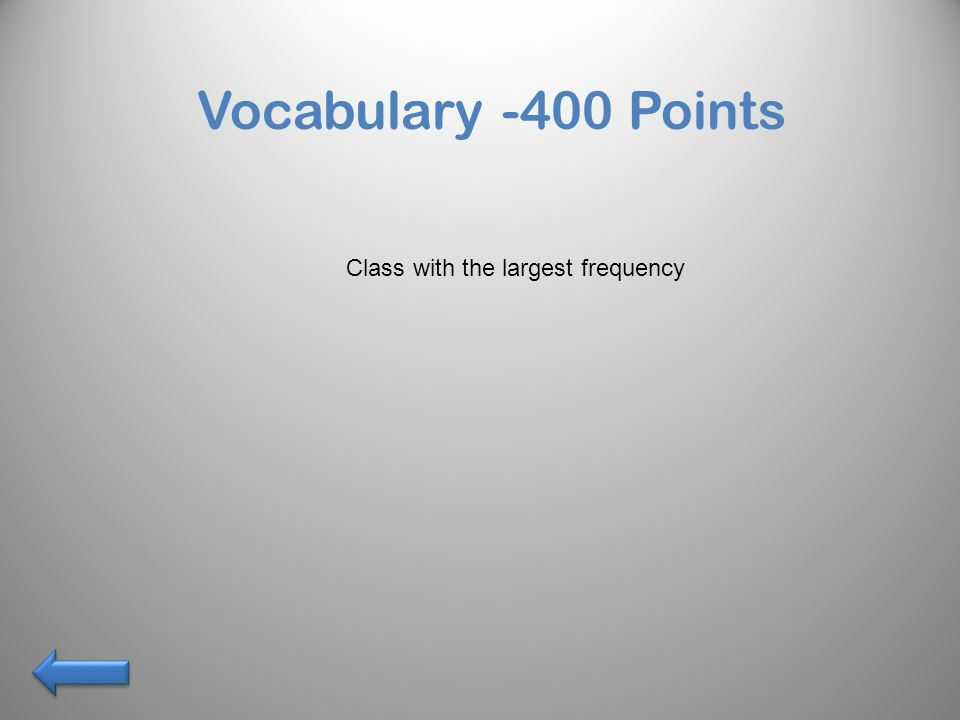 Vocabulary -400 Points Class with the largest frequency