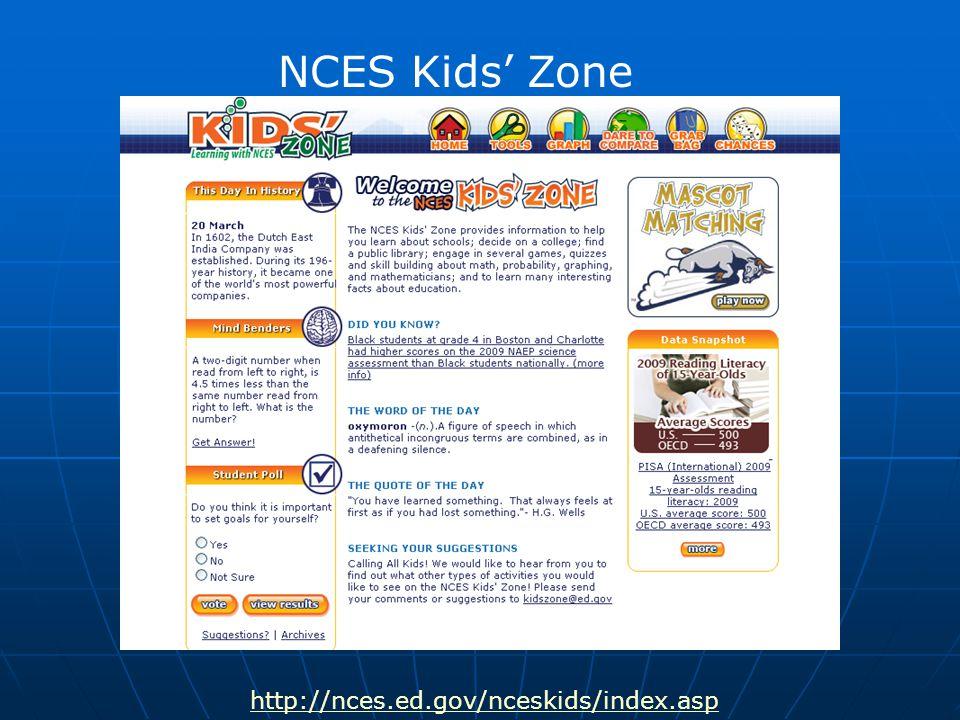 http://nces.ed.gov/nceskids/index.asp