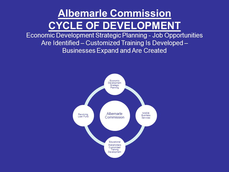 Albemarle Commission CYCLE OF DEVELOPMENT Economic Development Strategic Planning - Job Opportunities Are Identified – Customized Training Is Developed – Businesses Expand and Are Created Albemarle Commission Economic Development Strategic Planning NWDB Business Services Educational Stakeholders Customized Training Development Revolving Loan Fund