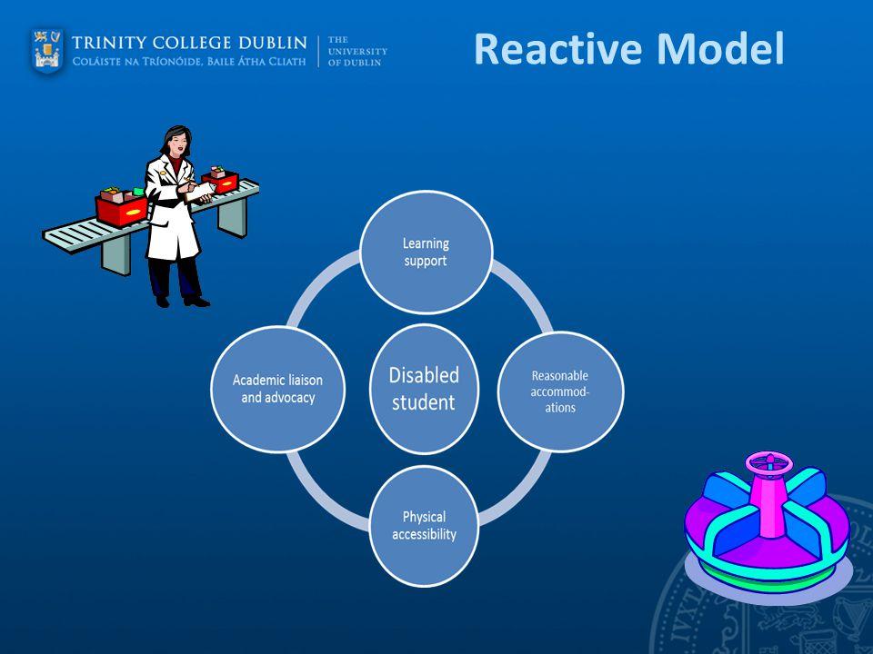 Reactive Model