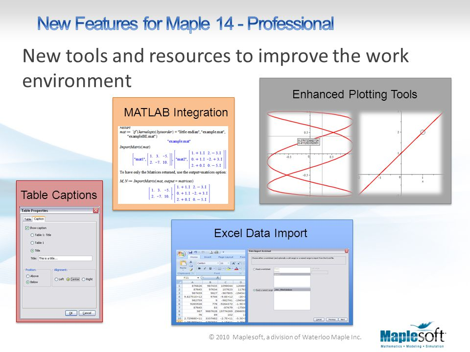 © 2010 Maplesoft, a division of Waterloo Maple Inc. New tools and resources to improve the work environment MATLAB Integration Enhanced Plotting Tools