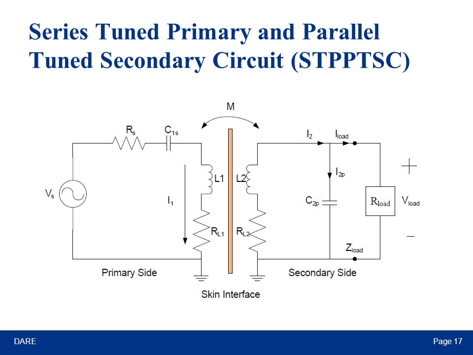 DAREPage 17 Series Tuned Primary and Parallel Tuned Secondary Circuit (STPPTSC)