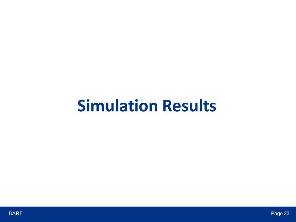 DAREPage 23 Simulation Results