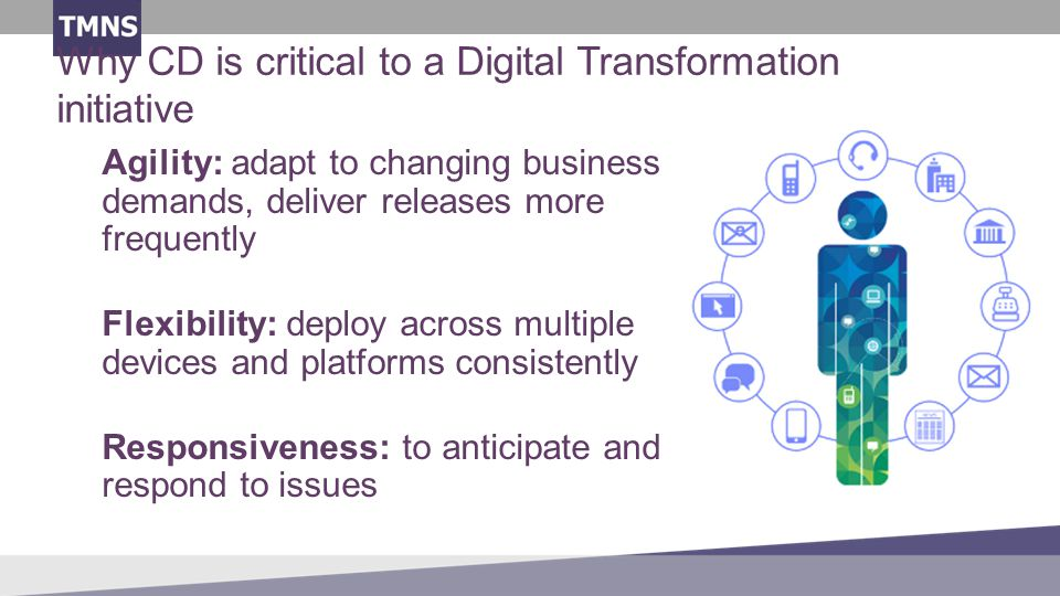 Why CD is critical to a Digital Transformation initiative Agility: adapt to changing business demands, deliver releases more frequently Flexibility: deploy across multiple devices and platforms consistently Responsiveness: to anticipate and respond to issues