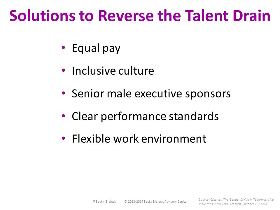 Solutions to Reverse the Talent Drain Equal pay Inclusive culture Senior male executive sponsors Clear performance standards Flexible work environment @Becky_Blalock © 2013-2014 Becky Blalock/Advisory Capital Source: Catalyst.