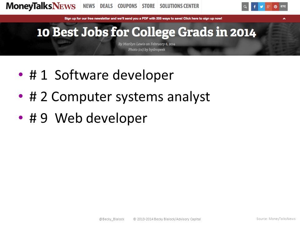 # 1 Software developer # 2 Computer systems analyst # 9 Web developer @Becky_Blalock © 2013-2014 Becky Blalock/Advisory Capital Source: MoneyTalksNews