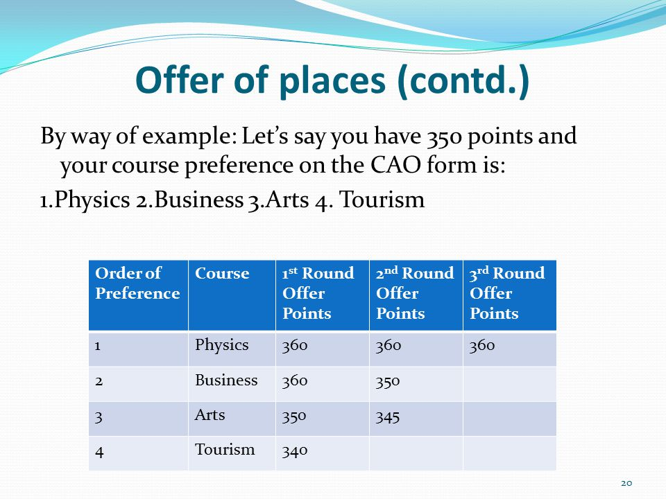 Offer of places (contd.) By way of example: Let's say you have 350 points and your course preference on the CAO form is: 1.Physics 2.Business 3.Arts 4.