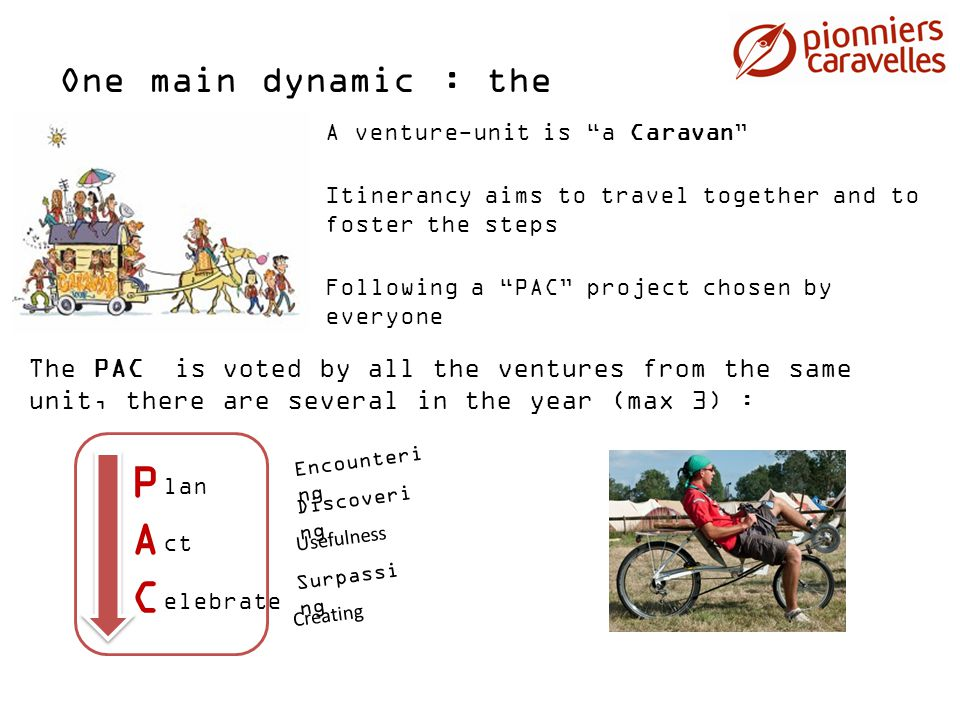 "A venture-unit is ""a Caravan"" Itinerancy aims to travel together and to foster the steps Following a ""PAC"" project chosen by everyone PACPAC lan ct el"