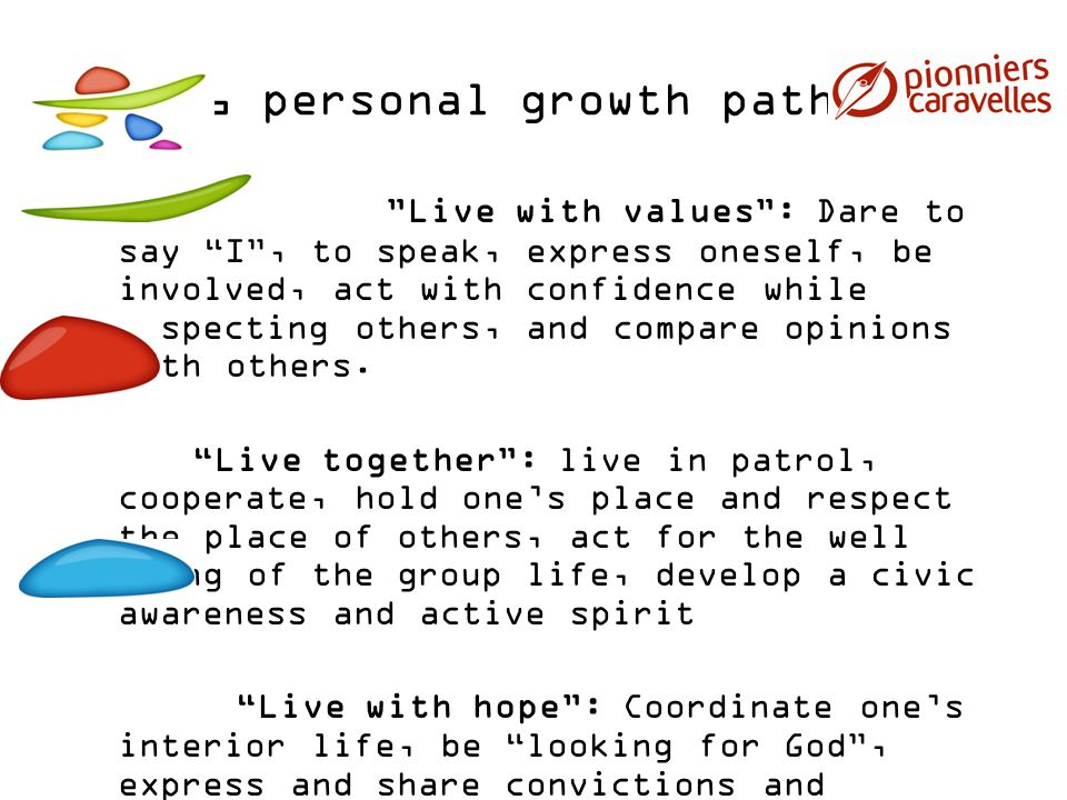 "6 personal growth paths "" ""Live with values"": Dare to say ""I"", to speak, express oneself, be involved, act with confidence while respecting others, an"