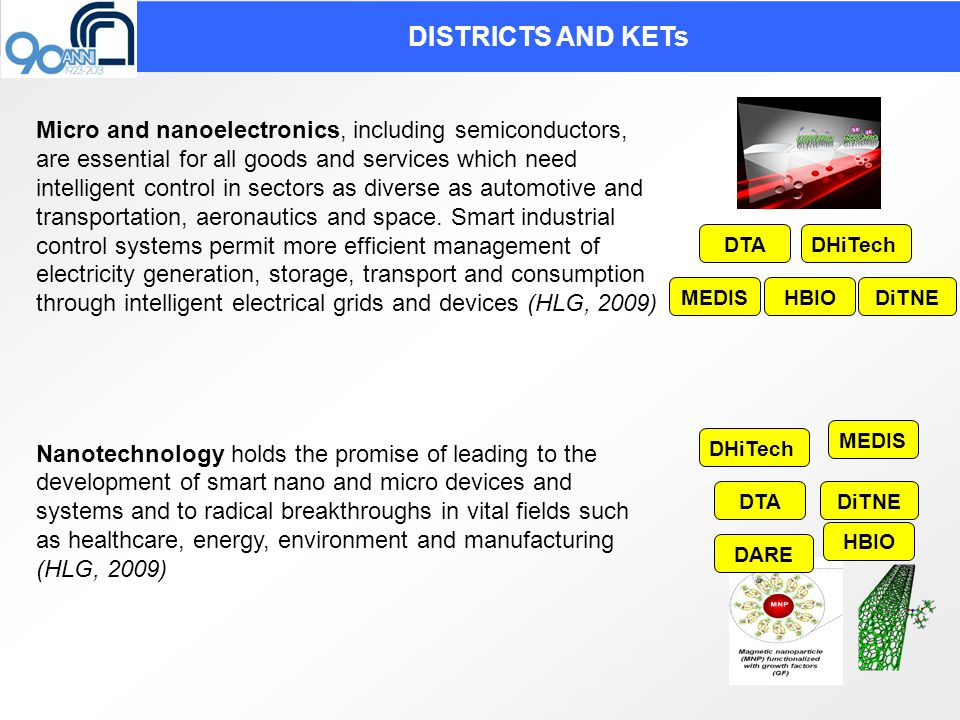 Micro and nanoelectronics, including semiconductors, are essential for all goods and services which need intelligent control in sectors as diverse as automotive and transportation, aeronautics and space.