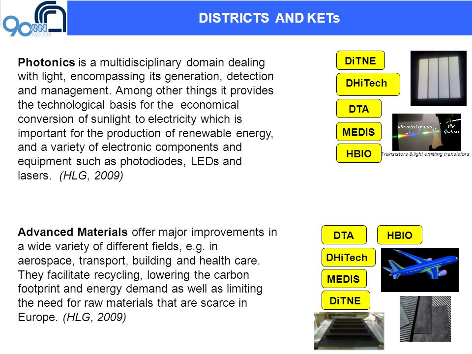Photonics is a multidisciplinary domain dealing with light, encompassing its generation, detection and management.