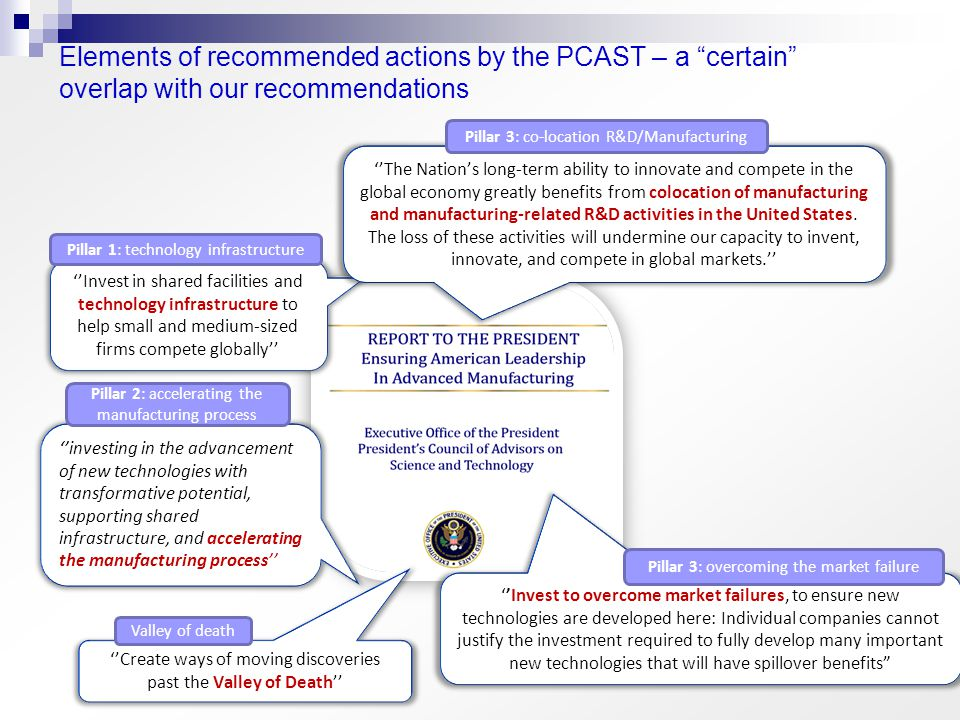 ''Invest in shared facilities and technology infrastructure to help small and medium-sized firms compete globally'' Pillar 1: technology infrastructure ''investing in the advancement of new technologies with transformative potential, supporting shared infrastructure, and accelerating the manufacturing process'' Pillar 2: accelerating the manufacturing process ''Invest to overcome market failures, to ensure new technologies are developed here: Individual companies cannot justify the investment required to fully develop many important new technologies that will have spillover benefits Pillar 3: overcoming the market failure ''Create ways of moving discoveries past the Valley of Death'' Valley of death ''The Nation's long-term ability to innovate and compete in the global economy greatly benefits from colocation of manufacturing and manufacturing-related R&D activities in the United States.